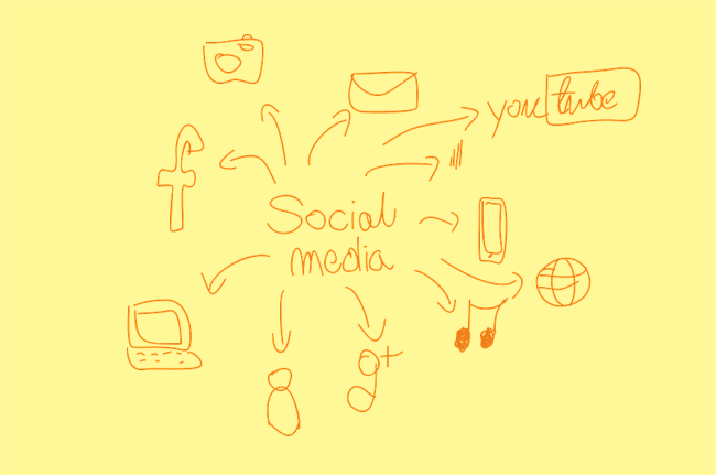 كيفية ربط جميع ملفات تعريف الوسائط الاجتماعية الخاصة بك في مكان واحد